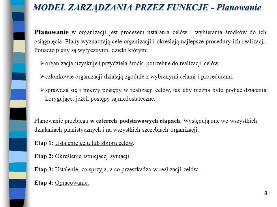 8 Planowanie Planowanie w organizacji jest procesem ustalania celów i wybierania środków do ich osiągnięcia.