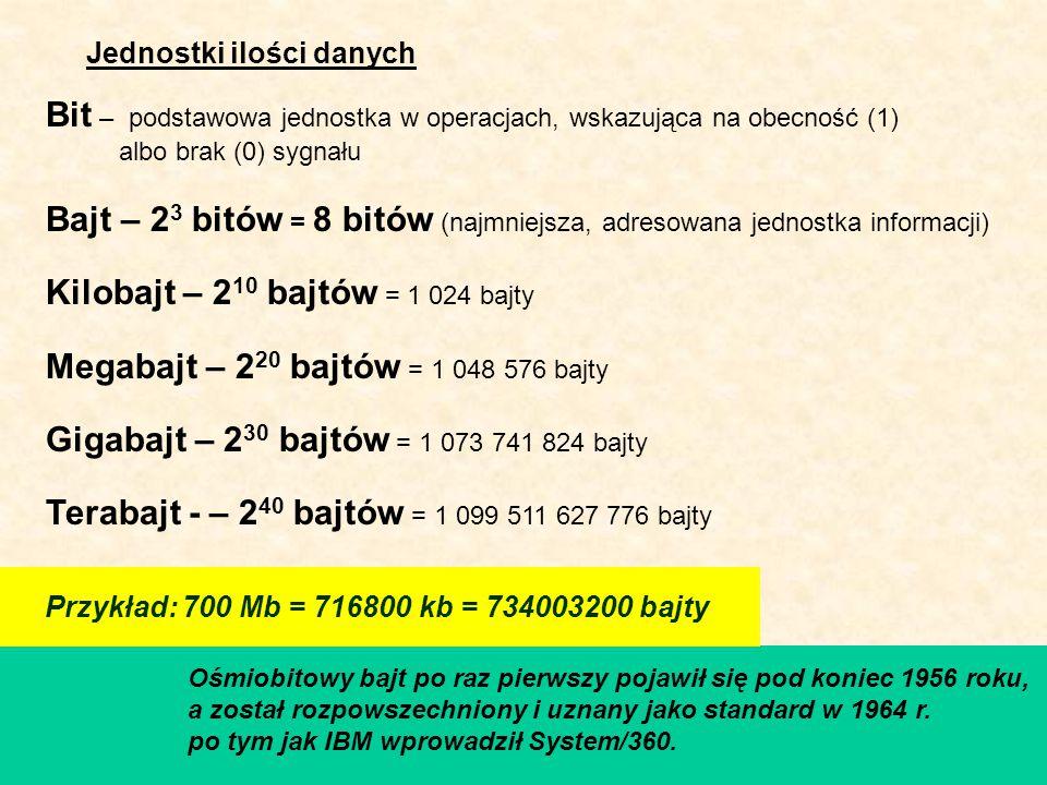 Przykład: 700 Mb = 716800 kb = 734003200 bajty Bit – podstawowa jednostka w operacjach, wskazująca na obecność (1) albo brak (0) sygnału Bajt – 2 3 bi