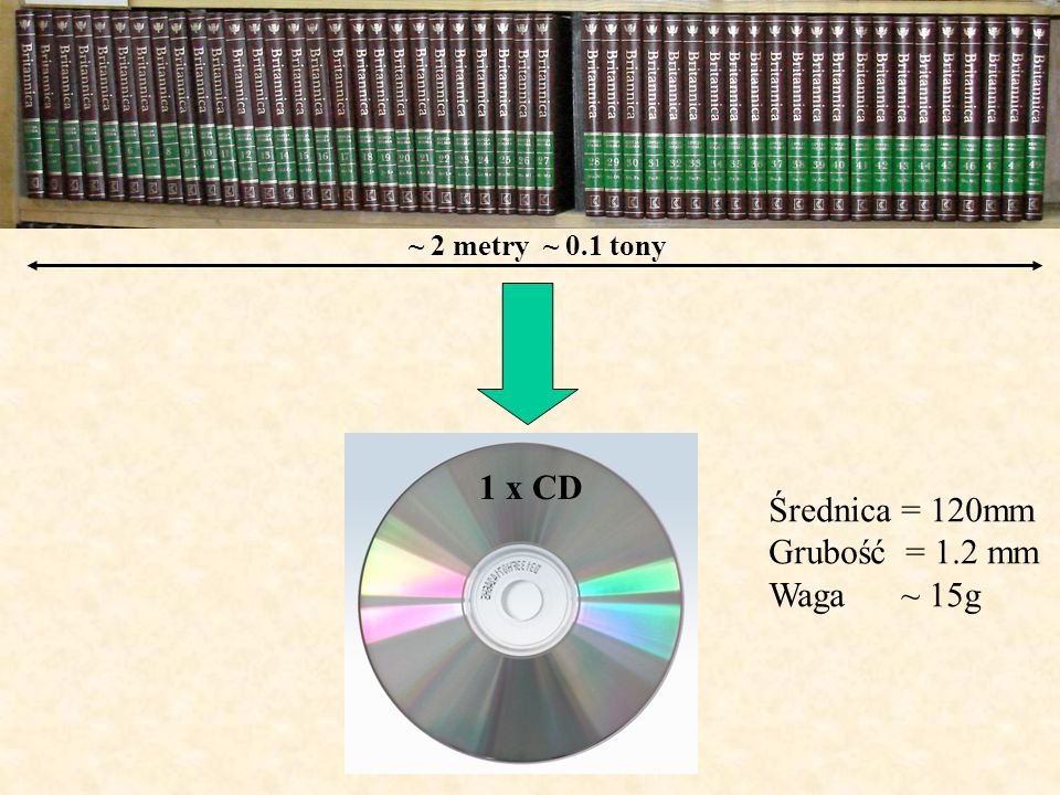 ~ 2 metry ~ 0.1 tony Średnica = 120mm Grubość = 1.2 mm Waga ~ 15g 1 x CD