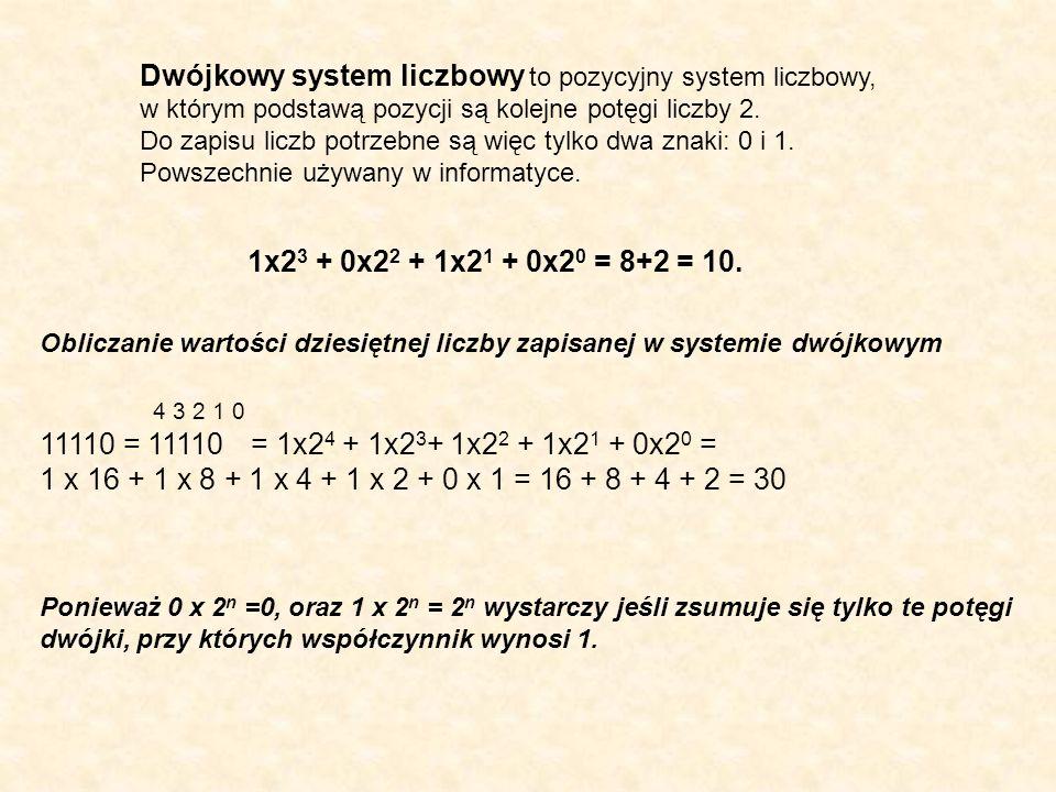 Dwójkowy system liczbowy to pozycyjny system liczbowy, w którym podstawą pozycji są kolejne potęgi liczby 2. Do zapisu liczb potrzebne są więc tylko d