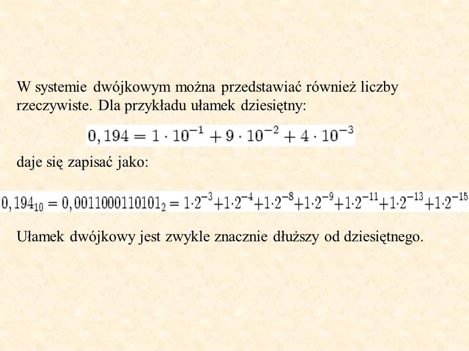 W systemie dwójkowym można przedstawiać również liczby rzeczywiste. Dla przykładu ułamek dziesiętny: daje się zapisać jako: Ułamek dwójkowy jest zwykl