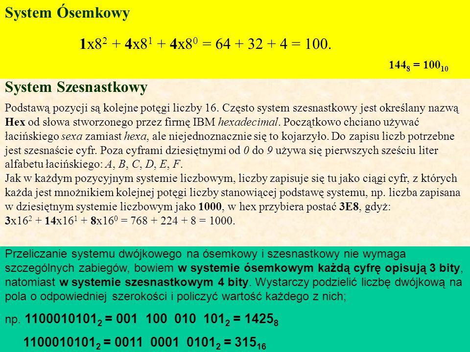 Przeliczanie systemu dwójkowego na ósemkowy i szesnastkowy nie wymaga szczególnych zabiegów, bowiem w systemie ósemkowym każdą cyfrę opisują 3 bity, n
