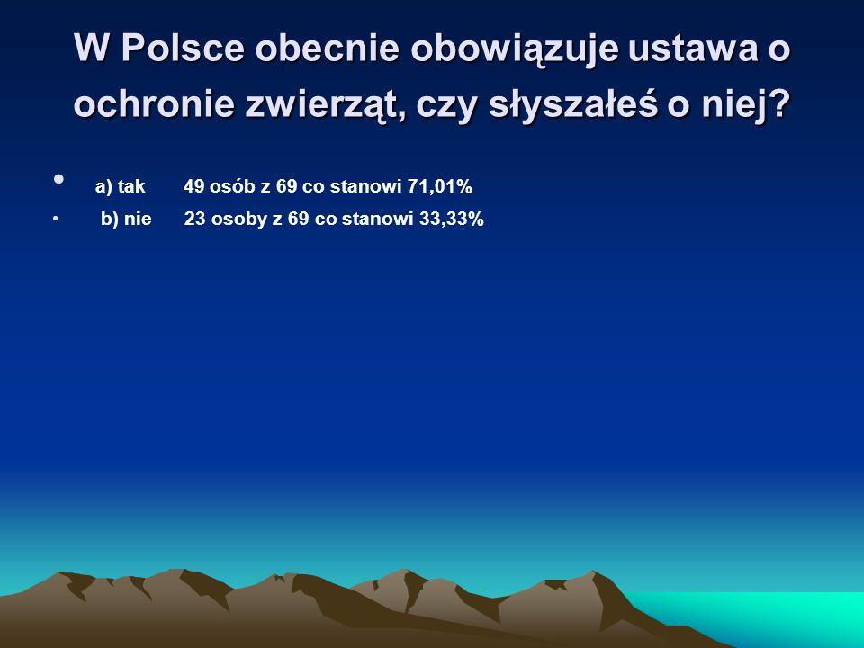 W Polsce obecnie obowiązuje ustawa o ochronie zwierząt, czy słyszałeś o niej? a) tak 49 osób z 69 co stanowi 71,01% b) nie 23 osoby z 69 co stanowi 33