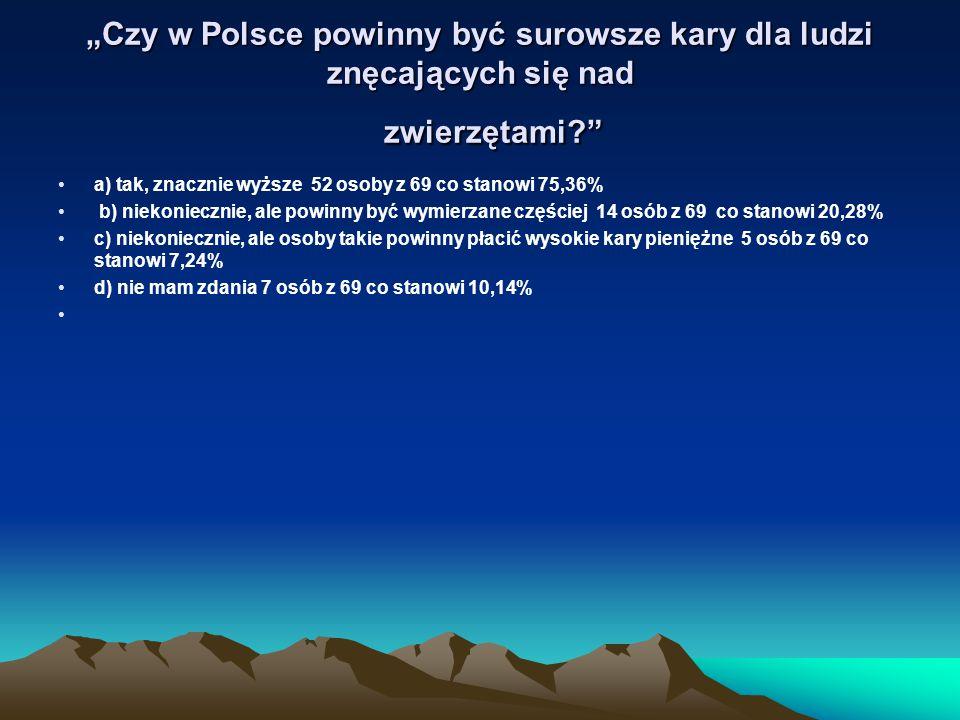 """""""Czy w Polsce powinny być surowsze kary dla ludzi znęcających się nad zwierzętami?"""" a) tak, znacznie wyższe 52 osoby z 69 co stanowi 75,36% b) niekoni"""