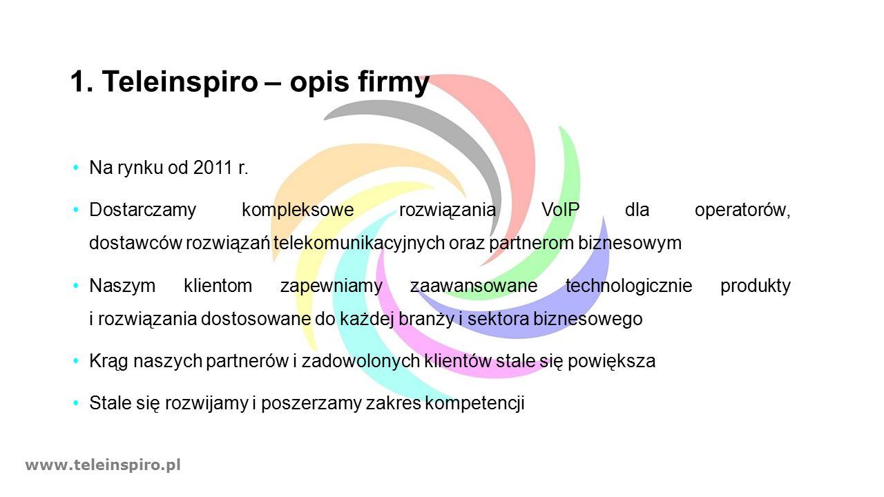 www.teleinspiro.pl 1. Teleinspiro – opis firmy Na rynku od 2011 r.