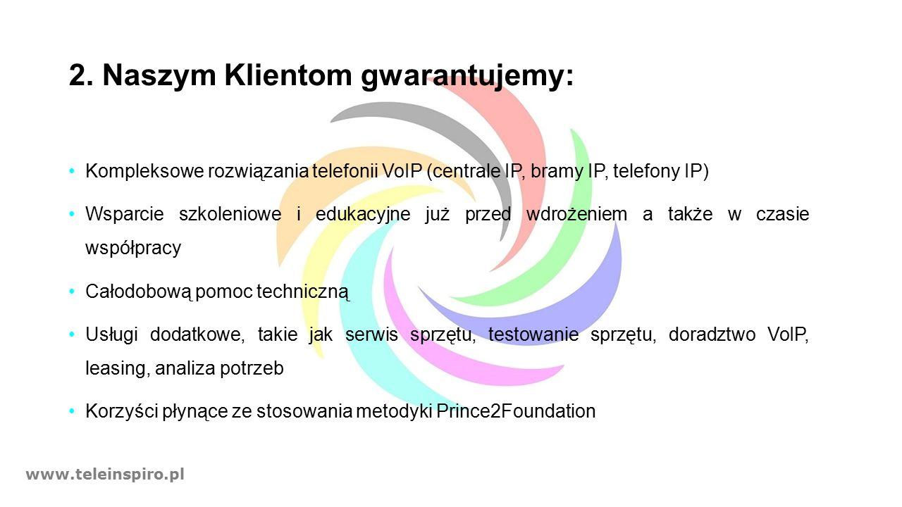 www.teleinspiro.pl 2.