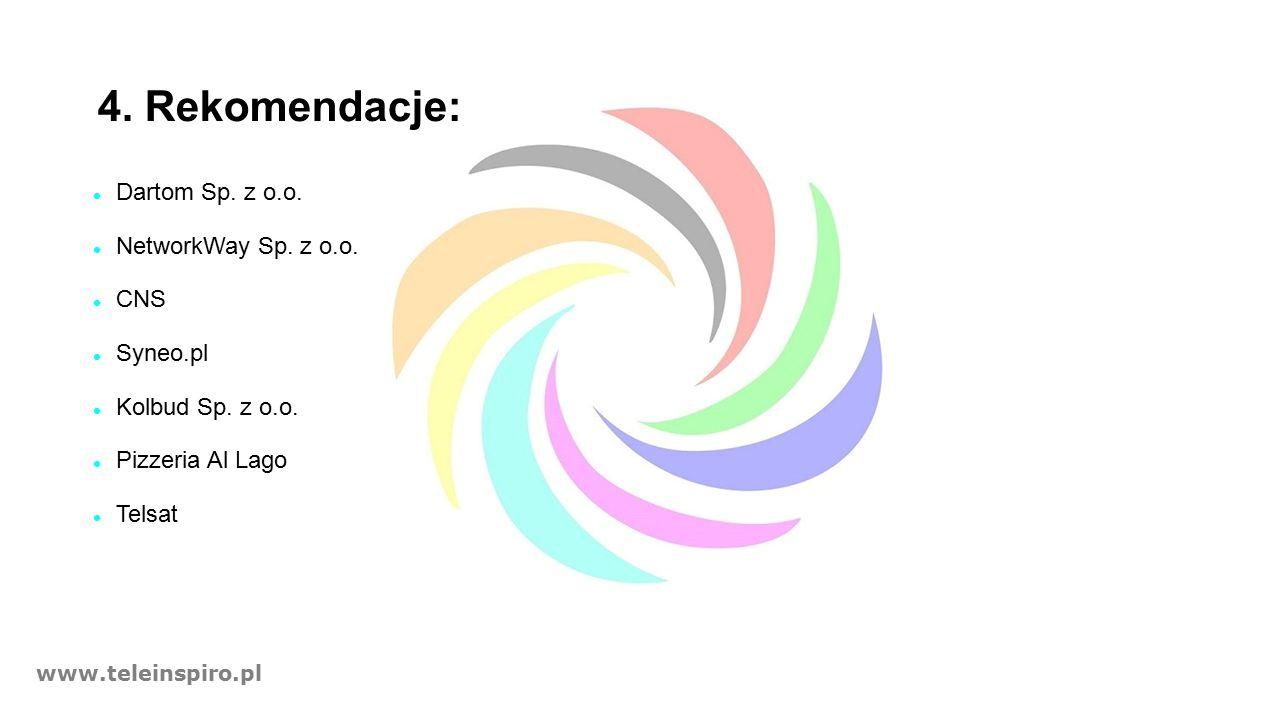 www.teleinspiro.pl 4. Rekomendacje: Dartom Sp. z o.o.