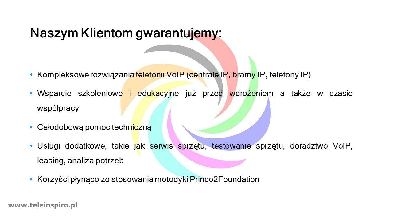 www.teleinspiro.pl Naszym Klientom gwarantujemy: Kompleksowe rozwiązania telefonii VoIP (centrale IP, bramy IP, telefony IP) Wsparcie szkoleniowe i edukacyjne już przed wdrożeniem a także w czasie współpracy Całodobową pomoc techniczną Usługi dodatkowe, takie jak serwis sprzętu, testowanie sprzętu, doradztwo VoIP, leasing, analiza potrzeb Korzyści płynące ze stosowania metodyki Prince2Foundation