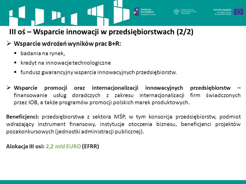 III oś – Wsparcie innowacji w przedsiębiorstwach (2/2) I oś – Wsparcie prowadzenie prac B+R przez przedsiębiorstwa (1/2)  Wsparcie wdrożeń wyników pr