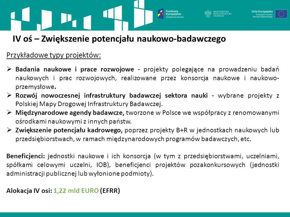 IV oś – Zwiększenie potencjału naukowo-badawczego I oś – Wsparcie prowadzenie prac B+R przez przedsiębiorstwa (1/2) Przykładowe typy projektów:  Bada