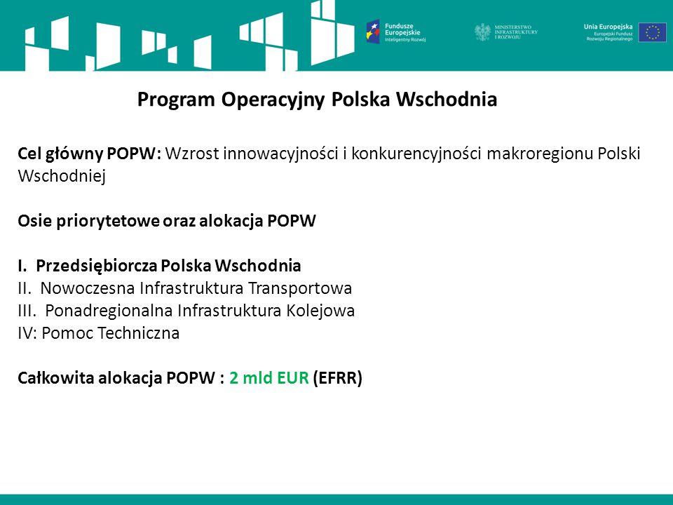 Program Operacyjny Polska Wschodnia Cel główny POPW: Wzrost innowacyjności i konkurencyjności makroregionu Polski Wschodniej Osie priorytetowe oraz al