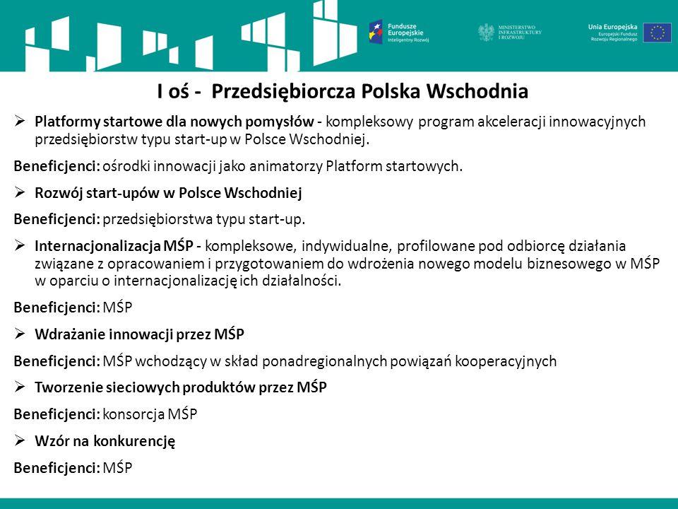 I oś - Przedsiębiorcza Polska Wschodnia  Platformy startowe dla nowych pomysłów - kompleksowy program akceleracji innowacyjnych przedsiębiorstw typu
