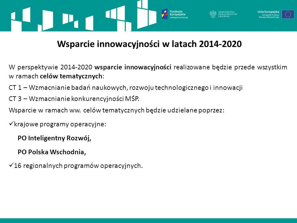 Wsparcie innowacyjności w latach 2014-2020 W perspektywie 2014-2020 wsparcie innowacyjności realizowane będzie przede wszystkim w ramach celów tematyc