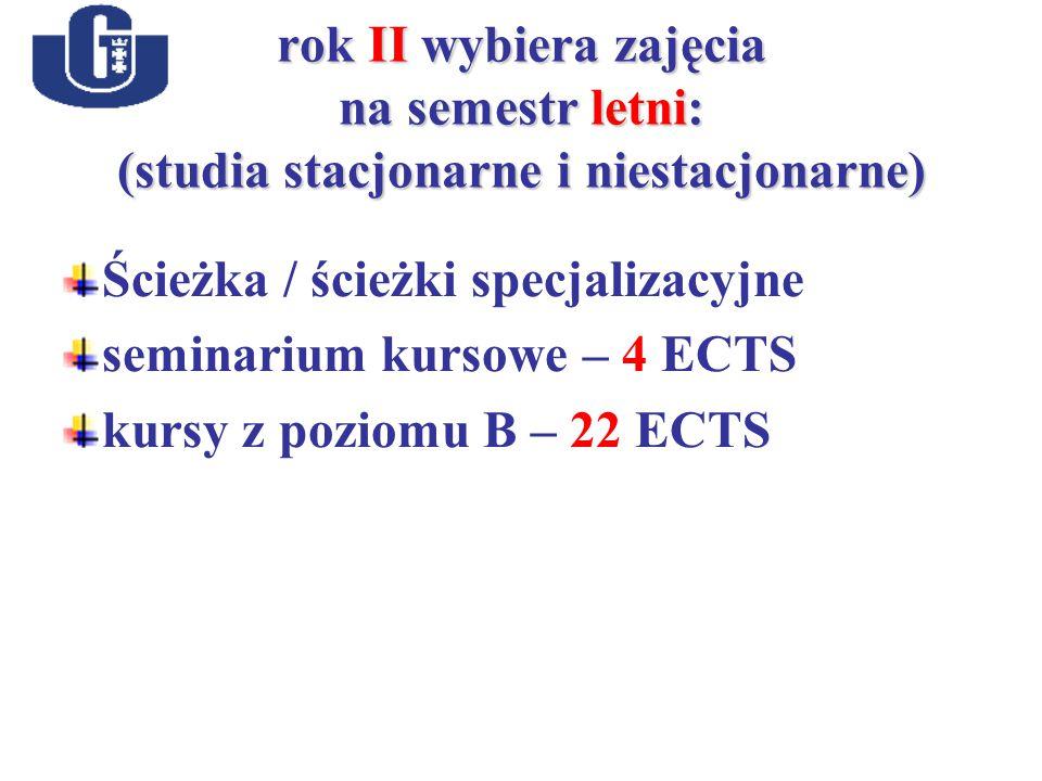 rok II wybiera zajęcia na semestr letni: (studia stacjonarne i niestacjonarne) Ścieżka / ścieżki specjalizacyjne seminarium kursowe – 4 ECTS kursy z poziomu B – 22 ECTS