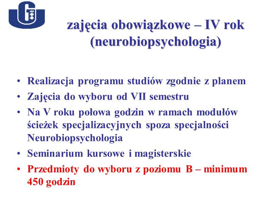 zajęcia obowiązkowe – IV rok (neurobiopsychologia) Realizacja programu studiów zgodnie z planem Zajęcia do wyboru od VII semestru Na V roku połowa godzin w ramach modułów ścieżek specjalizacyjnych spoza specjalności Neurobiopsychologia Seminarium kursowe i magisterskie Przedmioty do wyboru z poziomu B – minimum 450 godzin