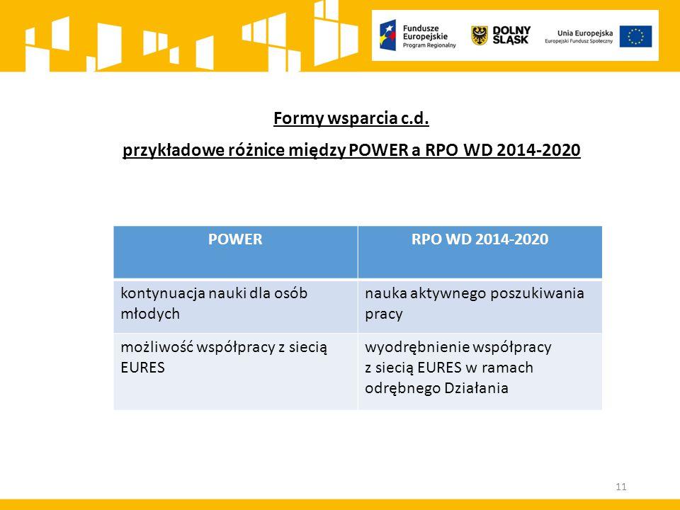 Formy wsparcia c.d. przykładowe różnice między POWER a RPO WD 2014-2020 POWERRPO WD 2014-2020 kontynuacja nauki dla osób młodych nauka aktywnego poszu