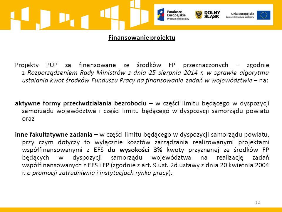 Finansowanie projektu Projekty PUP są finansowane ze środków FP przeznaczonych – zgodnie z Rozporządzeniem Rady Ministrów z dnia 25 sierpnia 2014 r. w