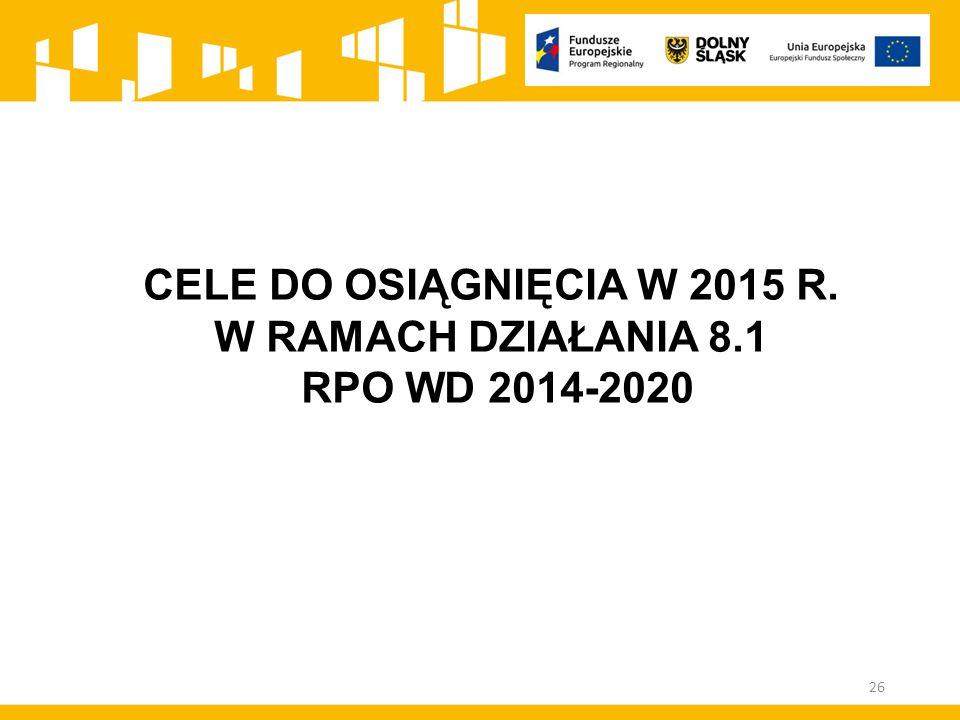 CELE DO OSIĄGNIĘCIA W 2015 R. W RAMACH DZIAŁANIA 8.1 RPO WD 2014-2020 26
