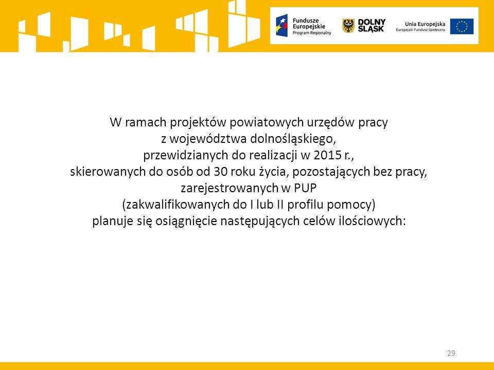 W ramach projektów powiatowych urzędów pracy z województwa dolnośląskiego, przewidzianych do realizacji w 2015 r., skierowanych do osób od 30 roku życia, pozostających bez pracy, zarejestrowanych w PUP (zakwalifikowanych do I lub II profilu pomocy) planuje się osiągnięcie następujących celów ilościowych: 29