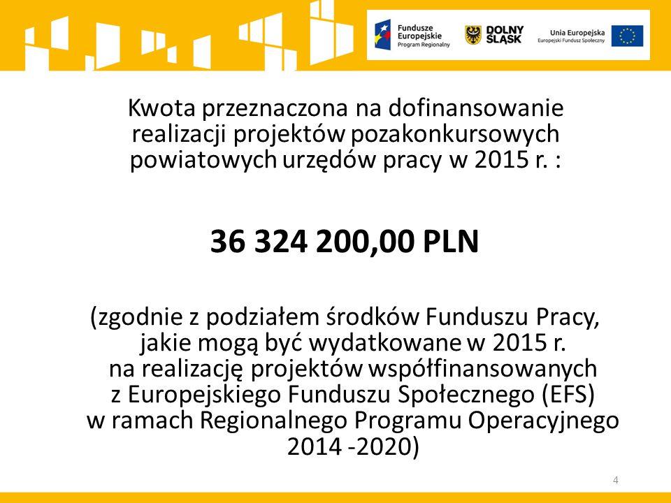 Kwota przeznaczona na dofinansowanie realizacji projektów pozakonkursowych powiatowych urzędów pracy w 2015 r. : 36 324 200,00 PLN (zgodnie z podziałe