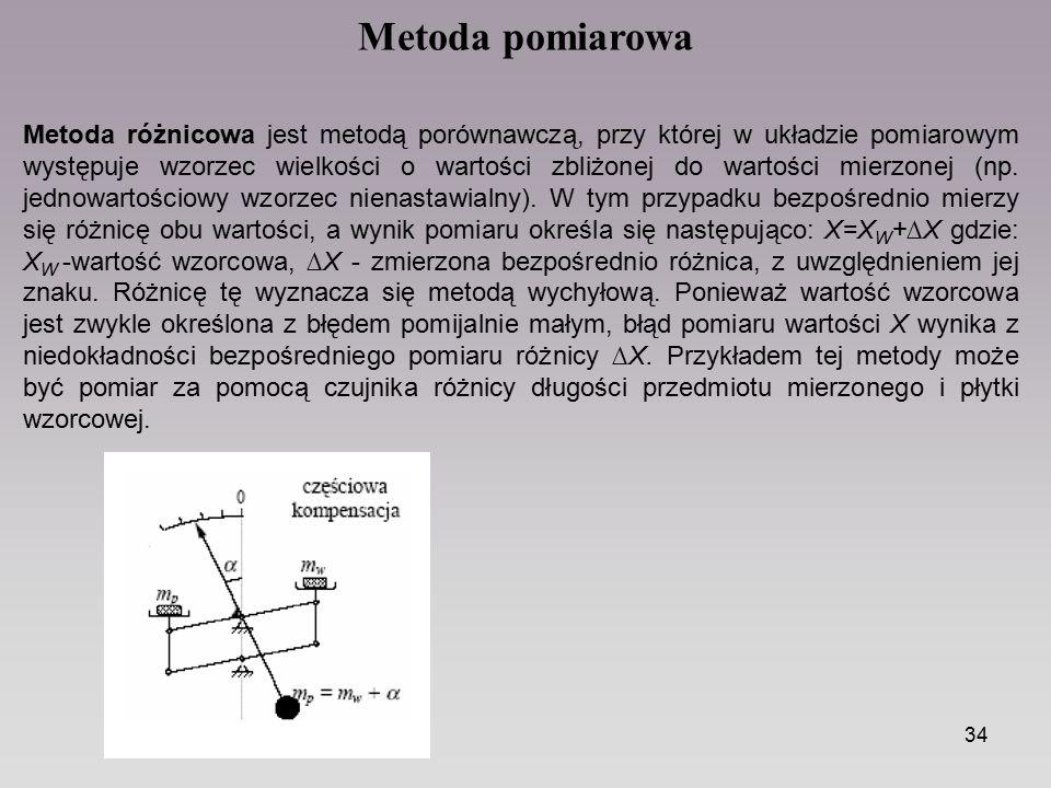 34 Metoda pomiarowa Metoda różnicowa jest metodą porównawczą, przy której w układzie pomiarowym występuje wzorzec wielkości o wartości zbliżonej do wa