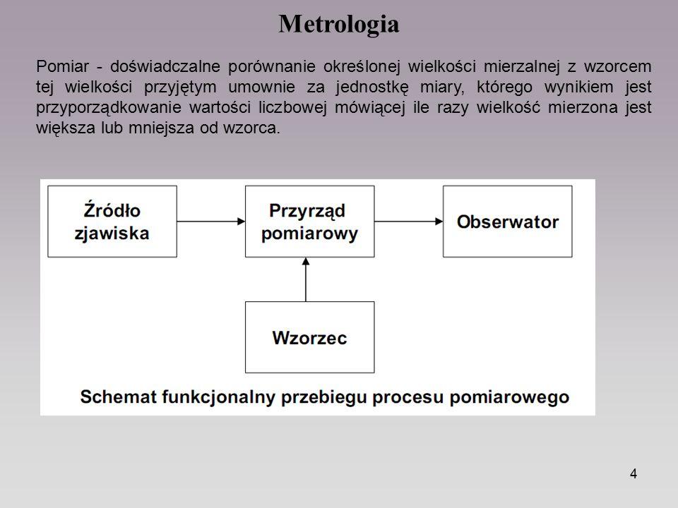 4 Metrologia Pomiar - doświadczalne porównanie określonej wielkości mierzalnej z wzorcem tej wielkości przyjętym umownie za jednostkę miary, którego w