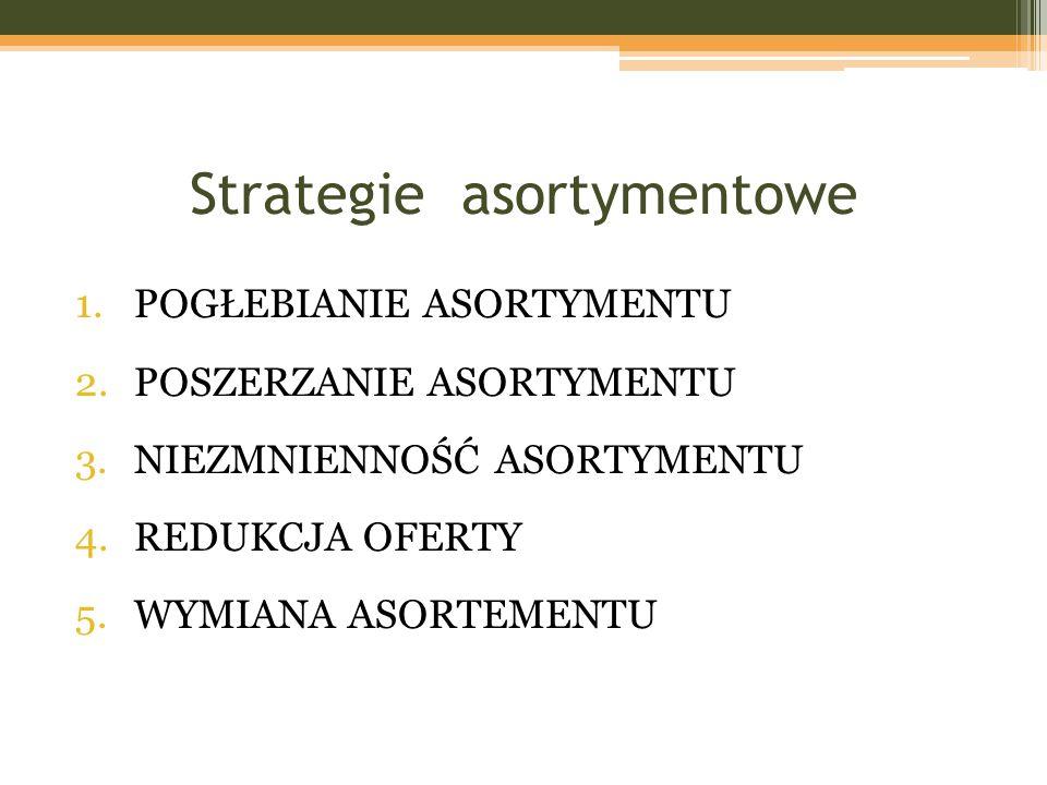 Strategie asortymentowe 1.POGŁEBIANIE ASORTYMENTU 2.POSZERZANIE ASORTYMENTU 3.NIEZMNIENNOŚĆ ASORTYMENTU 4.REDUKCJA OFERTY 5.WYMIANA ASORTEMENTU