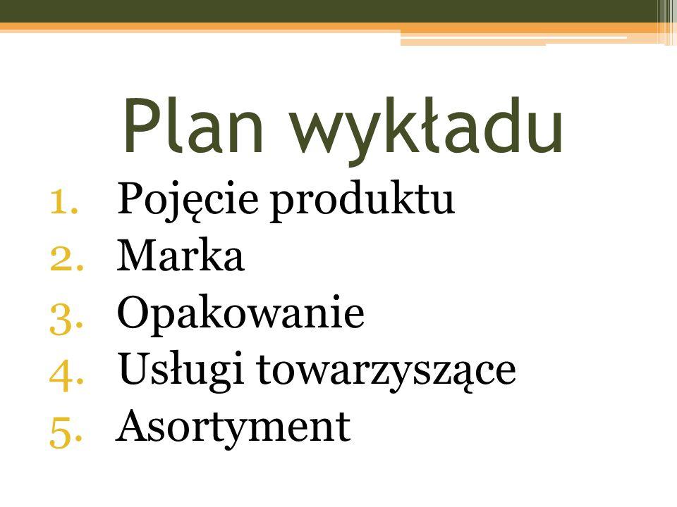 Plan wykładu 1.Pojęcie produktu 2.Marka 3.Opakowanie 4.Usługi towarzyszące 5.Asortyment