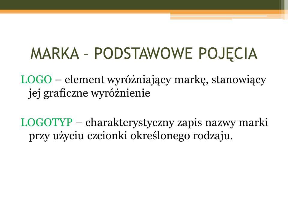 MARKA – PODSTAWOWE POJĘCIA LOGO – element wyróżniający markę, stanowiący jej graficzne wyróżnienie LOGOTYP – charakterystyczny zapis nazwy marki przy użyciu czcionki określonego rodzaju.