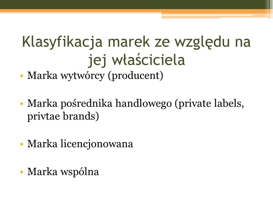 Klasyfikacja marek ze względu na jej właściciela Marka wytwórcy (producent) Marka pośrednika handlowego (private labels, privtae brands) Marka licencjonowana Marka wspólna