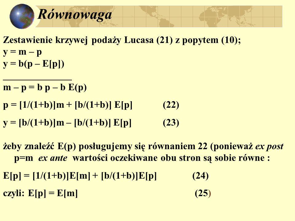 Równowaga Zestawienie krzywej podaży Lucasa (21) z popytem (10); y = m – p y = b(p – E[p]) ______________ m – p = b p – b E(p) p = [1/(1+b)]m + [b/(1+b)] E[p] (22) y = [b/(1+b)]m – [b/(1+b)] E[p] (23) żeby znaleźć E(p) posługujemy się równaniem 22 (ponieważ ex post p=m ex ante wartości oczekiwane obu stron są sobie równe : E[p] = [1/(1+b)]E[m] + [b/(1+b)]E[p] (24) czyli: E[p] = E[m] (25)
