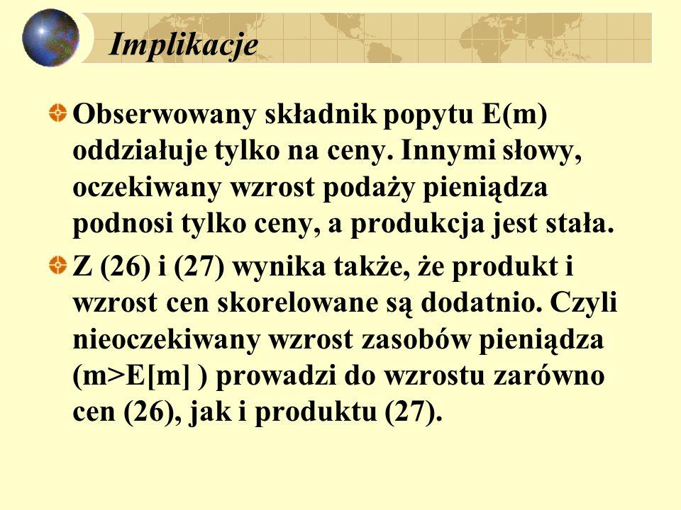 Implikacje Obserwowany składnik popytu E(m) oddziałuje tylko na ceny.