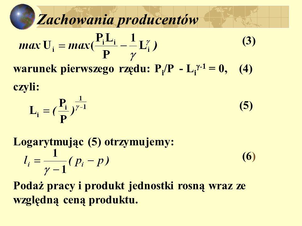 Zachowania producentów (3) warunek pierwszego rzędu: P i /P - L i  -1 = 0, (4) czyli: (5) Logarytmując (5) otrzymujemy: (6) Podaż pracy i produkt jednostki rosną wraz ze względną ceną produktu.