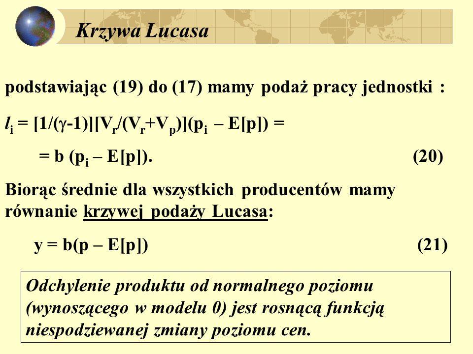 Krzywa Lucasa podstawiając (19) do (17) mamy podaż pracy jednostki : l i = [1/(  -1)][V r /(V r +V p )](p i – E[p]) = = b (p i – E[p]).(20) Biorąc średnie dla wszystkich producentów mamy równanie krzywej podaży Lucasa: y = b(p – E[p])(21) Odchylenie produktu od normalnego poziomu (wynoszącego w modelu 0) jest rosnącą funkcją niespodziewanej zmiany poziomu cen.