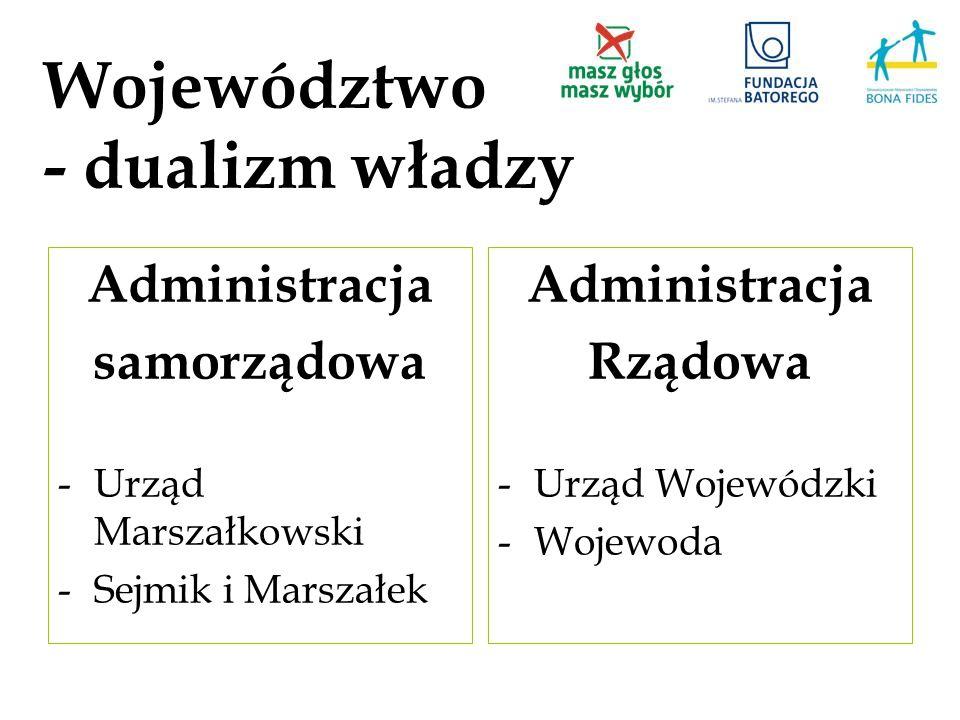 Województwo - dualizm władzy Administracja samorządowa -Urząd Marszałkowski -Sejmik i Marszałek Administracja Rządowa -Urząd Wojewódzki -Wojewoda