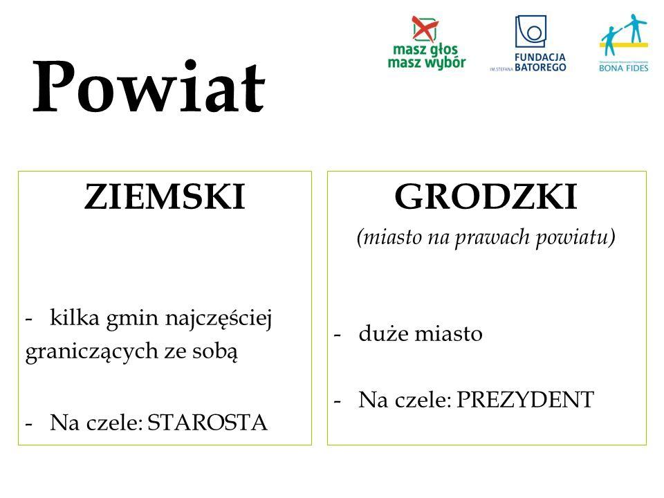 Powiat ZIEMSKI -kilka gmin najczęściej graniczących ze sobą -Na czele: STAROSTA GRODZKI (miasto na prawach powiatu) -duże miasto -Na czele: PREZYDENT