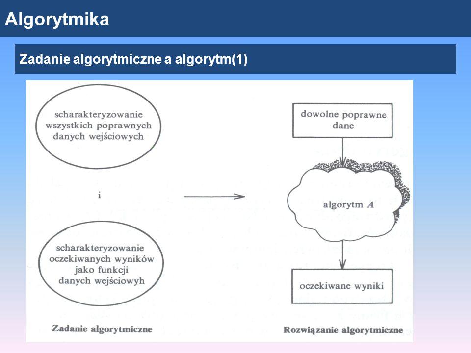 Algorytmika Zadanie algorytmiczne a algorytm(1)