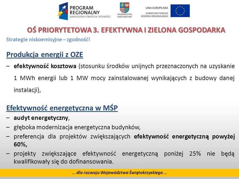 11 … dla rozwoju Województwa Świętokrzyskiego … OŚ PRIORYTETOWA 3.