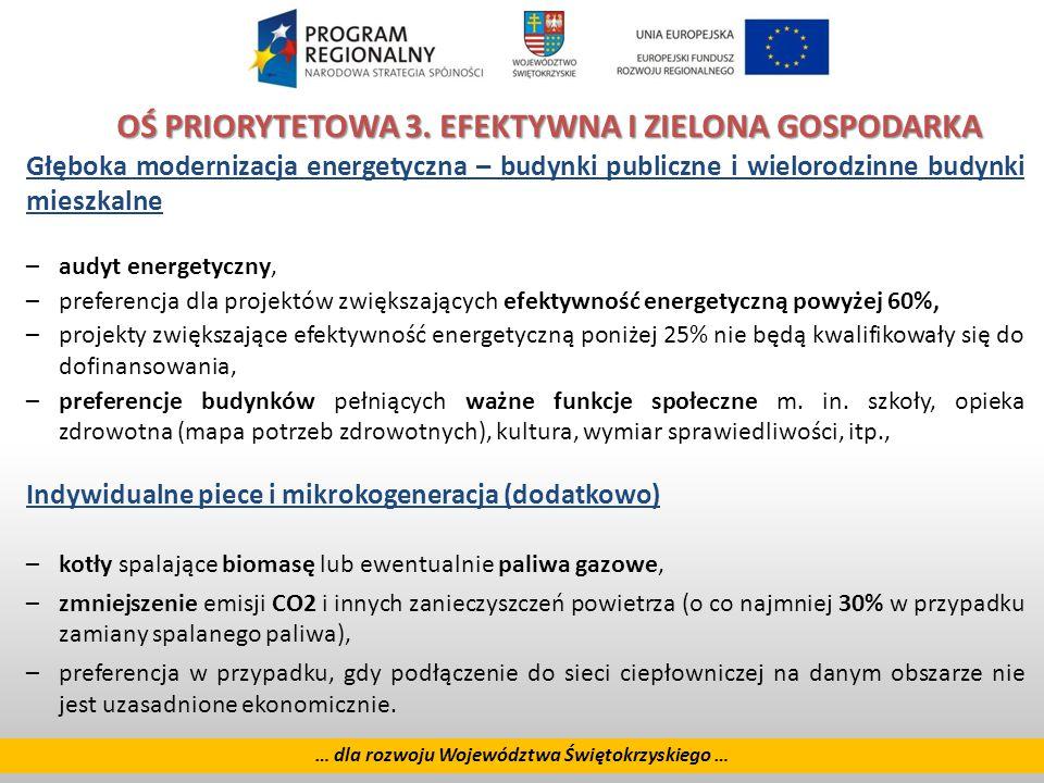 12 … dla rozwoju Województwa Świętokrzyskiego … OŚ PRIORYTETOWA 3.