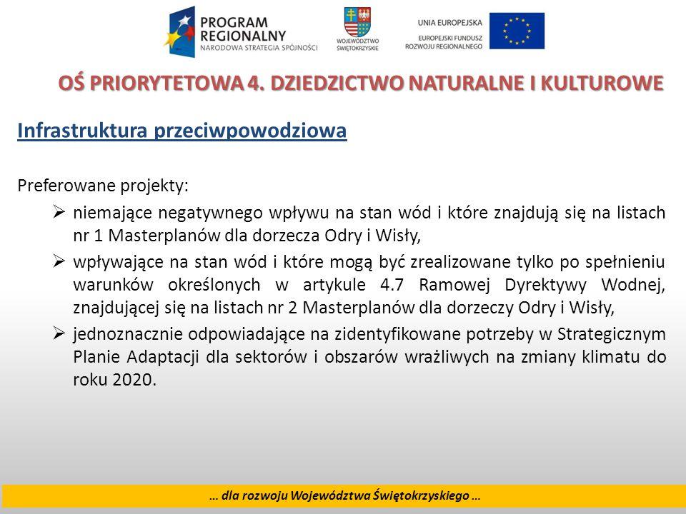 14 … dla rozwoju Województwa Świętokrzyskiego … OŚ PRIORYTETOWA 4.