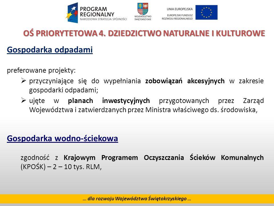 15 … dla rozwoju Województwa Świętokrzyskiego … OŚ PRIORYTETOWA 4.