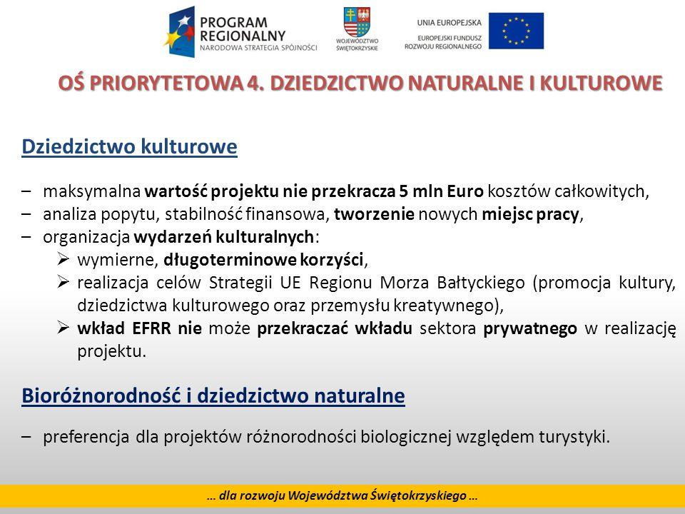 16 … dla rozwoju Województwa Świętokrzyskiego … OŚ PRIORYTETOWA 4.