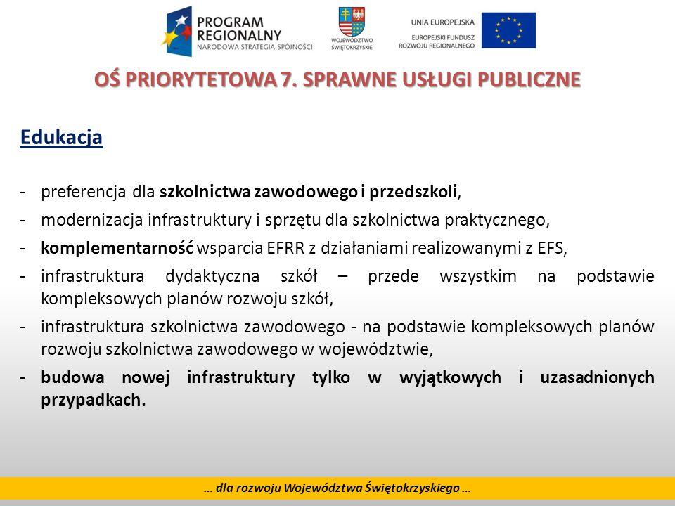21 … dla rozwoju Województwa Świętokrzyskiego … OŚ PRIORYTETOWA 7.