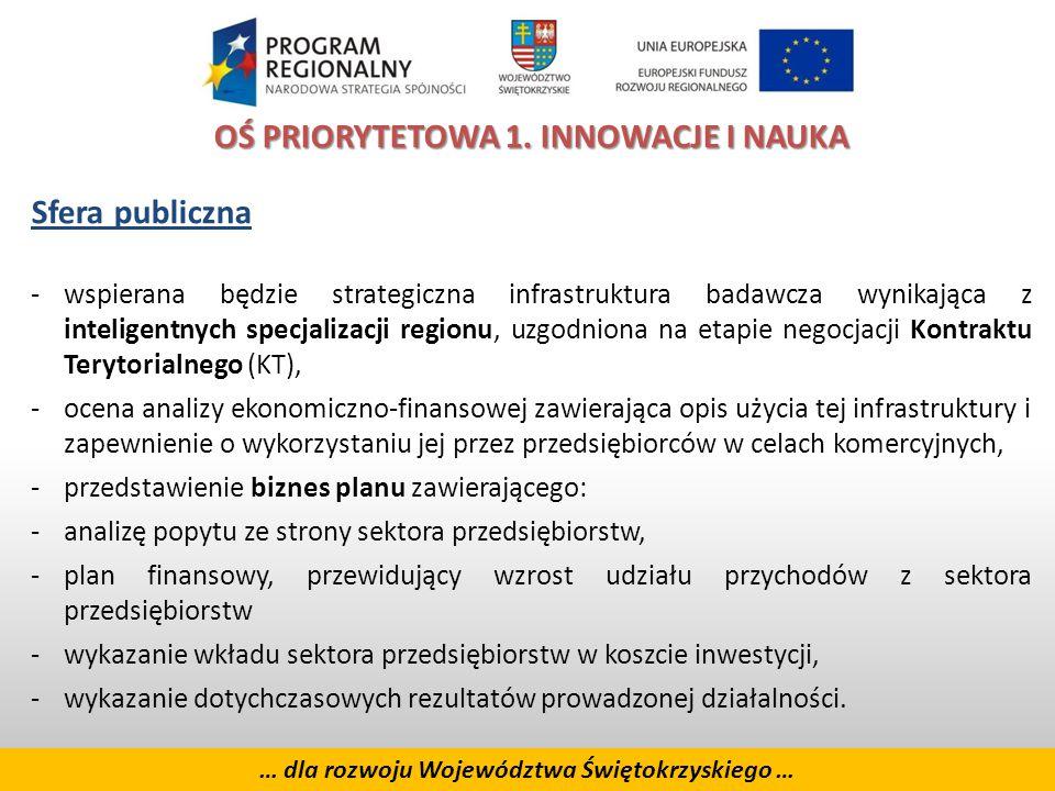17 … dla rozwoju Województwa Świętokrzyskiego … OŚ PRIORYTETOWA 5.