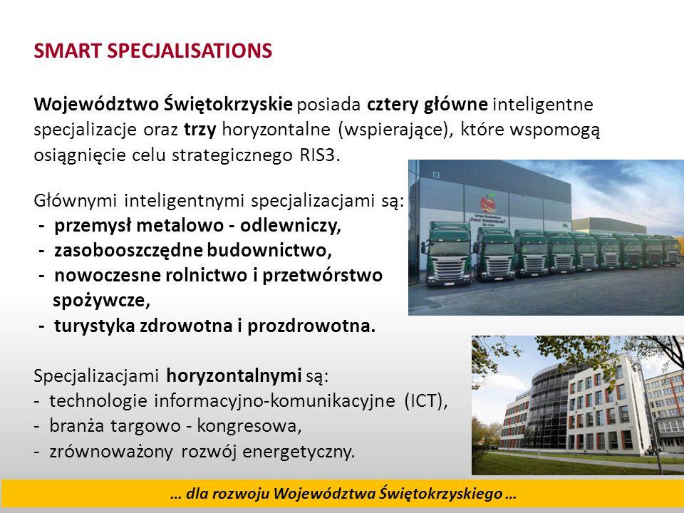 8 SMART SPECJALISATIONS Województwo Świętokrzyskie posiada cztery główne inteligentne specjalizacje oraz trzy horyzontalne (wspierające), które wspomogą osiągnięcie celu strategicznego RIS3.