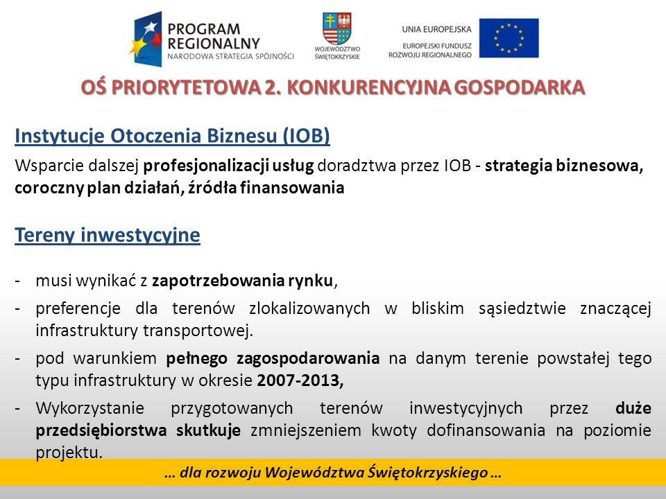 20 … dla rozwoju Województwa Świętokrzyskiego … OŚ PRIORYTETOWA 7.