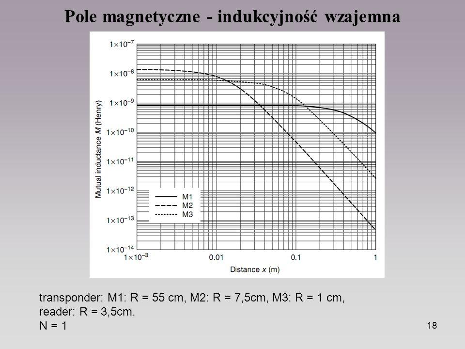 18 Pole magnetyczne - indukcyjność wzajemna transponder: M1: R = 55 cm, M2: R = 7,5cm, M3: R = 1 cm, reader: R = 3,5cm. N = 1