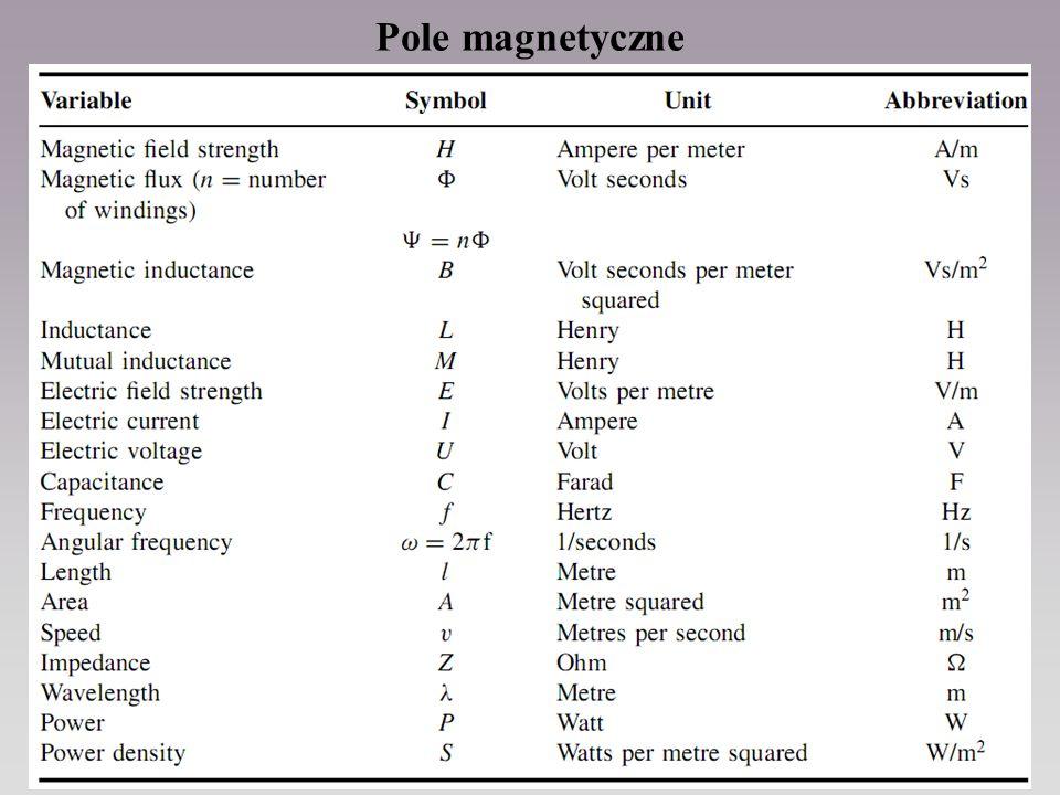 3 Pole magnetyczne...