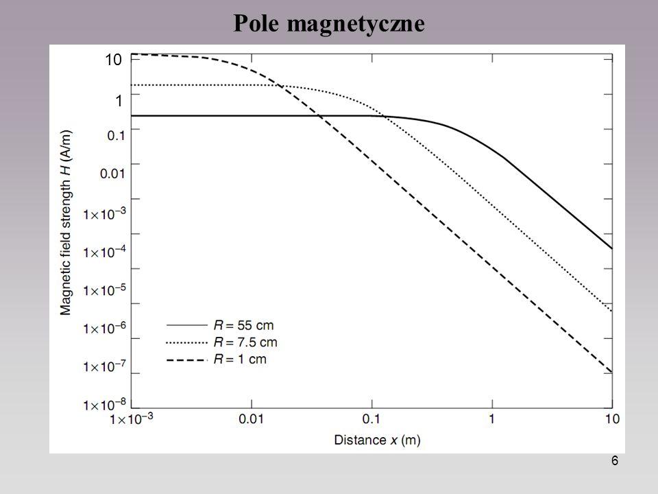 6 Pole magnetyczne 1 10