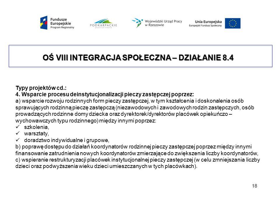 OŚ VIII INTEGRACJA SPOŁECZNA – DZIAŁANIE 8.4 Typy projektów cd.: 4. Wsparcie procesu deinstytucjonalizacji pieczy zastępczej poprzez: a) wsparcie rozw